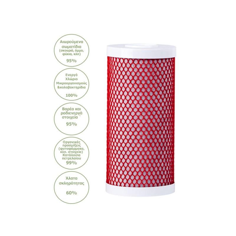 Φίλτρα Νερού Geyser Eco με αραγωνίτη (Aragon) & ενεργό φαρμακευτικό άνθρακα.